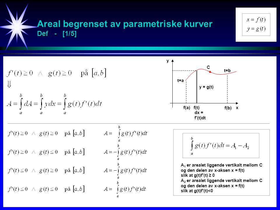Areal begrenset av parametriske kurver Def - [1/5]